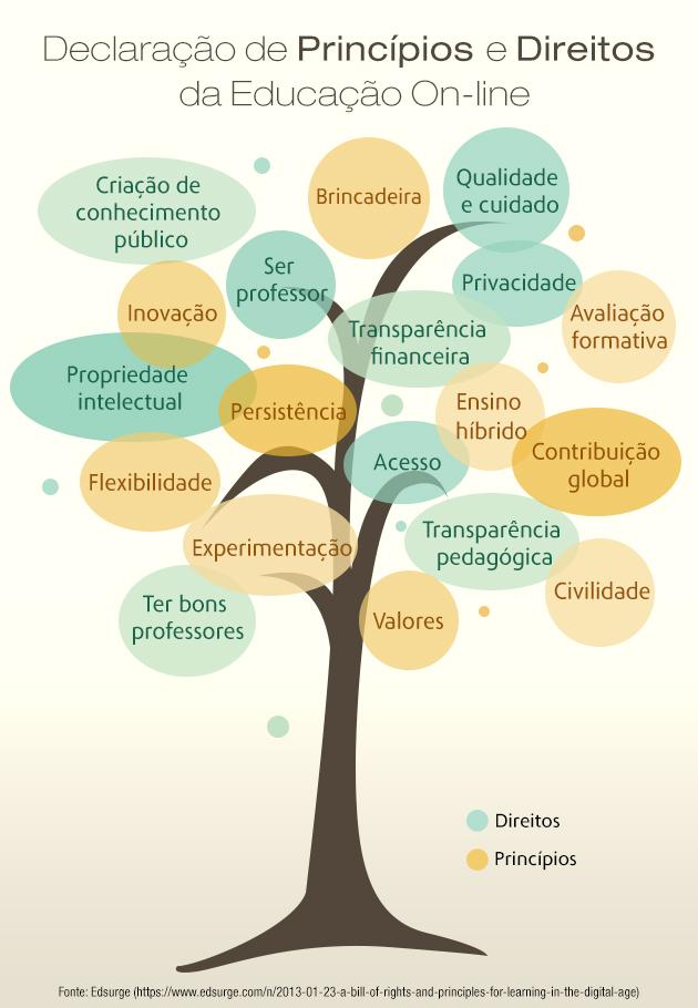 Declaração_EducaçãoOn-line