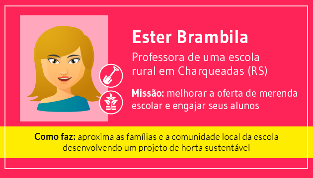Ester Brambila