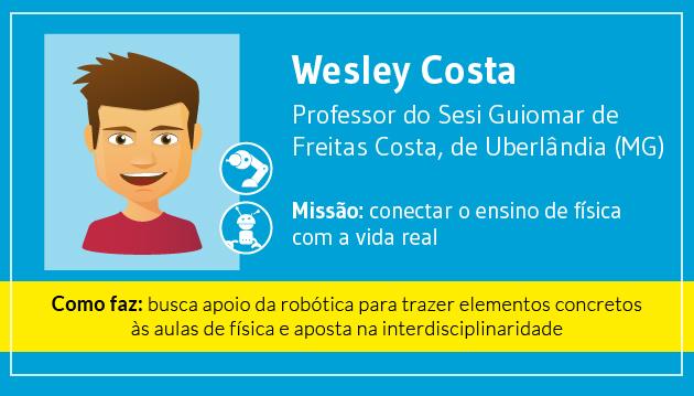 Wesley Costa