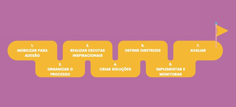Faz-Sentido-Educacao-Fund-2_trilha